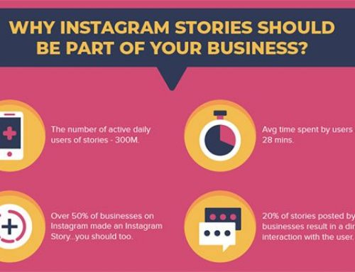 Is Instagram Stories the Right Fit for Your Business?